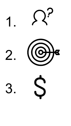 3icons-human-with-question-mark-target-dolar-sign