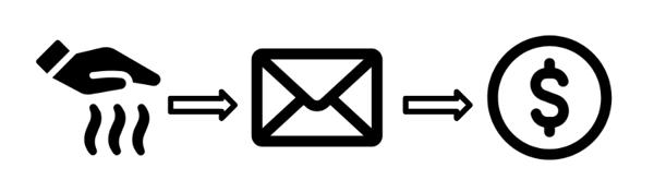 WarmLead-Email-Sale